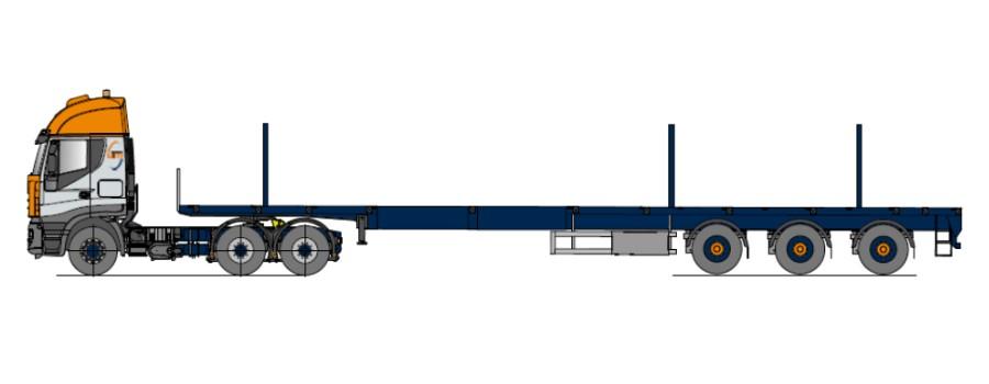 Kłonice, wielokrotnie teleskopowe